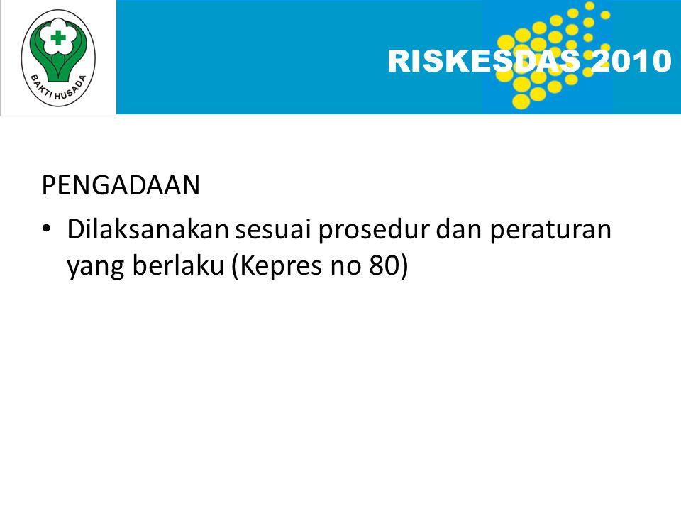 PENGADAAN Dilaksanakan sesuai prosedur dan peraturan yang berlaku (Kepres no 80) RISKESDAS 2010
