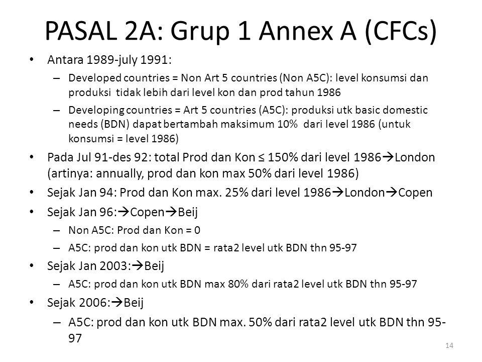 PASAL 2A: Grup 1 Annex A (CFCs) Antara 1989-july 1991: – Developed countries = Non Art 5 countries (Non A5C): level konsumsi dan produksi tidak lebih