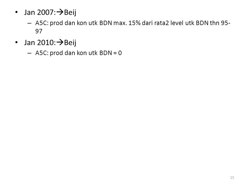 Jan 2007:  Beij – A5C: prod dan kon utk BDN max. 15% dari rata2 level utk BDN thn 95- 97 Jan 2010:  Beij – A5C: prod dan kon utk BDN = 0 15