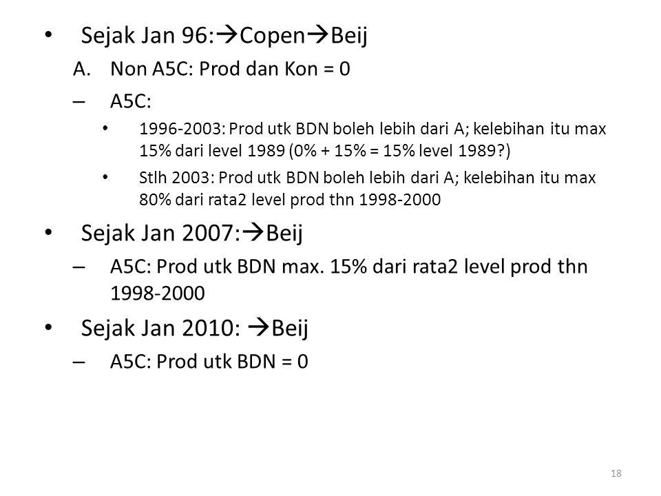 Sejak Jan 96:  Copen  Beij A.Non A5C: Prod dan Kon = 0 – A5C: 1996-2003: Prod utk BDN boleh lebih dari A; kelebihan itu max 15% dari level 1989 (0%