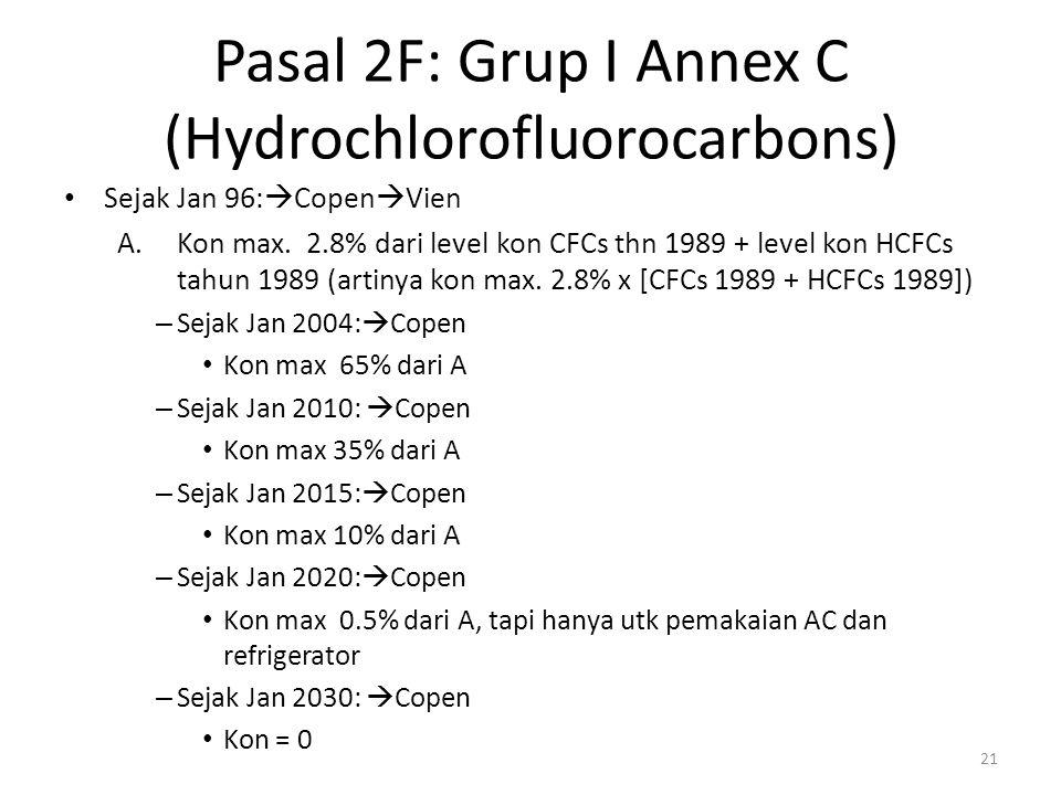 Pasal 2F: Grup I Annex C (Hydrochlorofluorocarbons) Sejak Jan 96:  Copen  Vien A.Kon max. 2.8% dari level kon CFCs thn 1989 + level kon HCFCs tahun