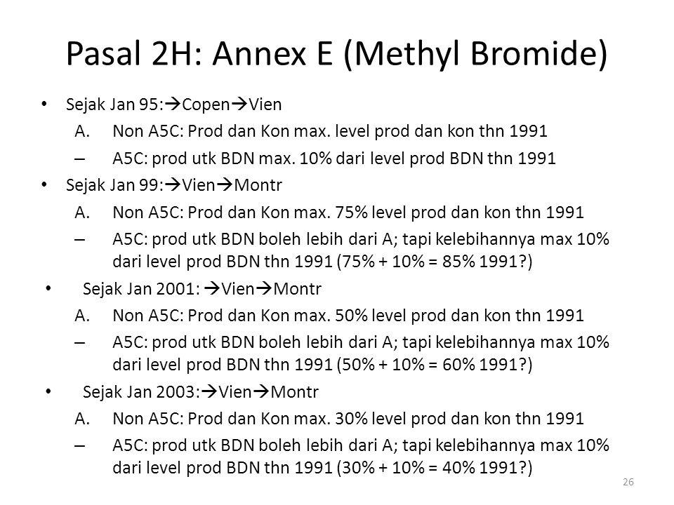Pasal 2H: Annex E (Methyl Bromide) Sejak Jan 95:  Copen  Vien A.Non A5C: Prod dan Kon max. level prod dan kon thn 1991 – A5C: prod utk BDN max. 10%