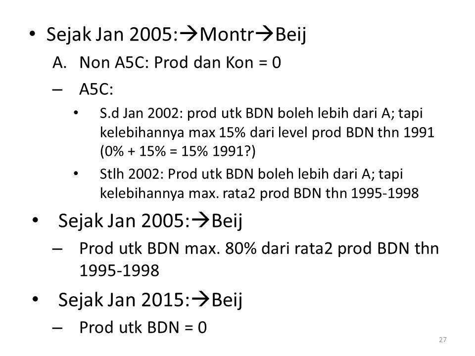 Sejak Jan 2005:  Montr  Beij A.Non A5C: Prod dan Kon = 0 – A5C: S.d Jan 2002: prod utk BDN boleh lebih dari A; tapi kelebihannya max 15% dari level