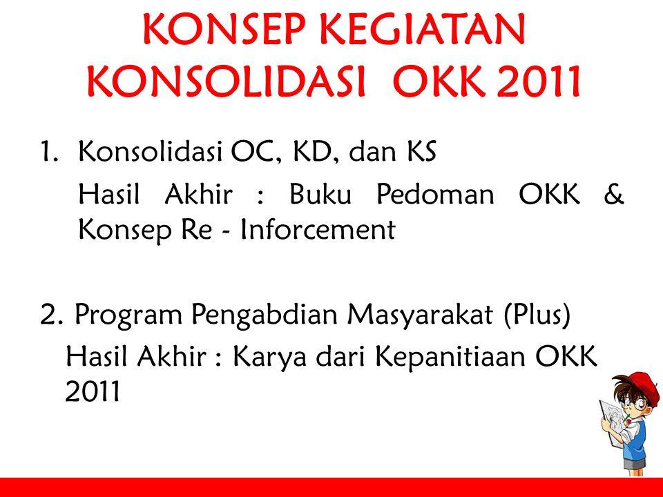 KONSEP KEGIATAN KONSOLIDASI OKK 2011 1.Konsolidasi OC, KD, dan KS Hasil Akhir : Buku Pedoman OKK & Konsep Re - Inforcement 2.