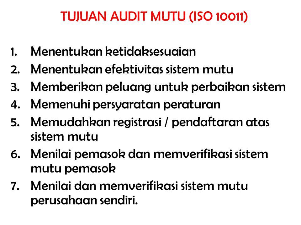 TUJUAN AUDIT MUTU (ISO 10011) 1.Menentukan ketidaksesuaian 2.Menentukan efektivitas sistem mutu 3.Memberikan peluang untuk perbaikan sistem 4.Memenuhi