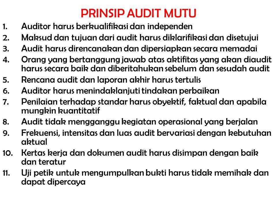 PRINSIP AUDIT MUTU 1.Auditor harus berkualifikasi dan independen 2.Maksud dan tujuan dari audit harus diklarifikasi dan disetujui 3.Audit harus direnc