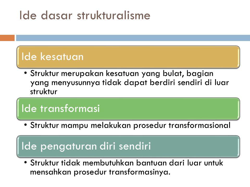 Ide dasar strukturalisme Ide kesatuan Struktur merupakan kesatuan yang bulat, bagian yang menyusunnya tidak dapat berdiri sendiri di luar struktur Ide transformasi Struktur mampu melakukan prosedur transformasional Ide pengaturan diri sendiri Struktur tidak membutuhkan bantuan dari luar untuk mensahkan prosedur transformasinya.