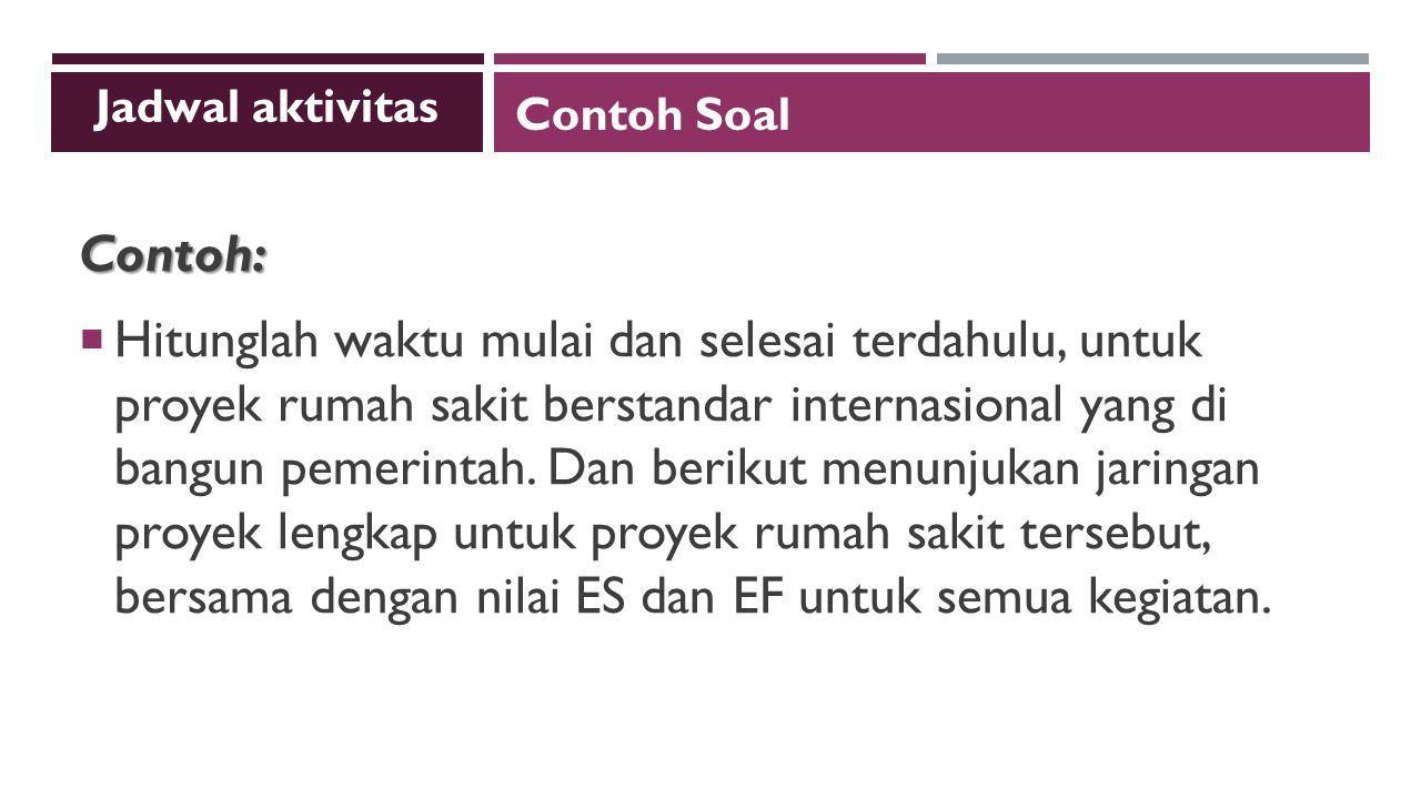 Contoh:  Hitunglah waktu mulai dan selesai terdahulu, untuk proyek rumah sakit berstandar internasional yang di bangun pemerintah.