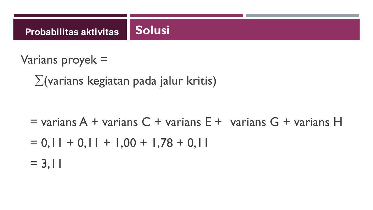 Varians proyek =  (varians kegiatan pada jalur kritis) = varians A + varians C + varians E + varians G + varians H = 0,11 + 0,11 + 1,00 + 1,78 + 0,11 = 3,11 Probabilitas aktivitas Solusi
