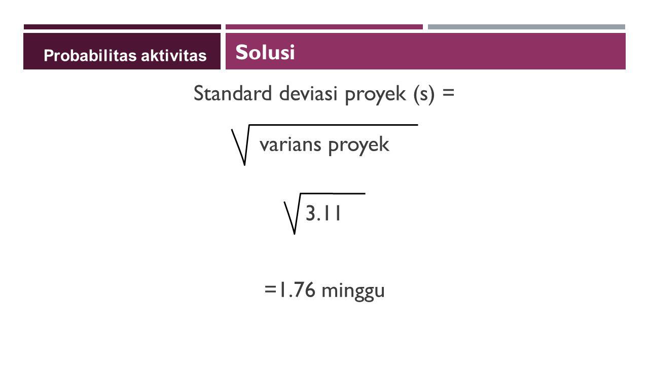 Standard deviasi proyek (s) = varians proyek 3.11 =1.76 minggu Probabilitas aktivitas Solusi
