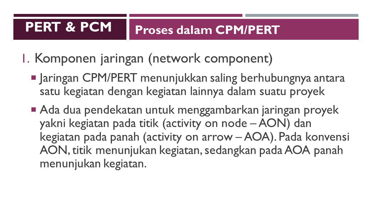 PERT & PCM 1.