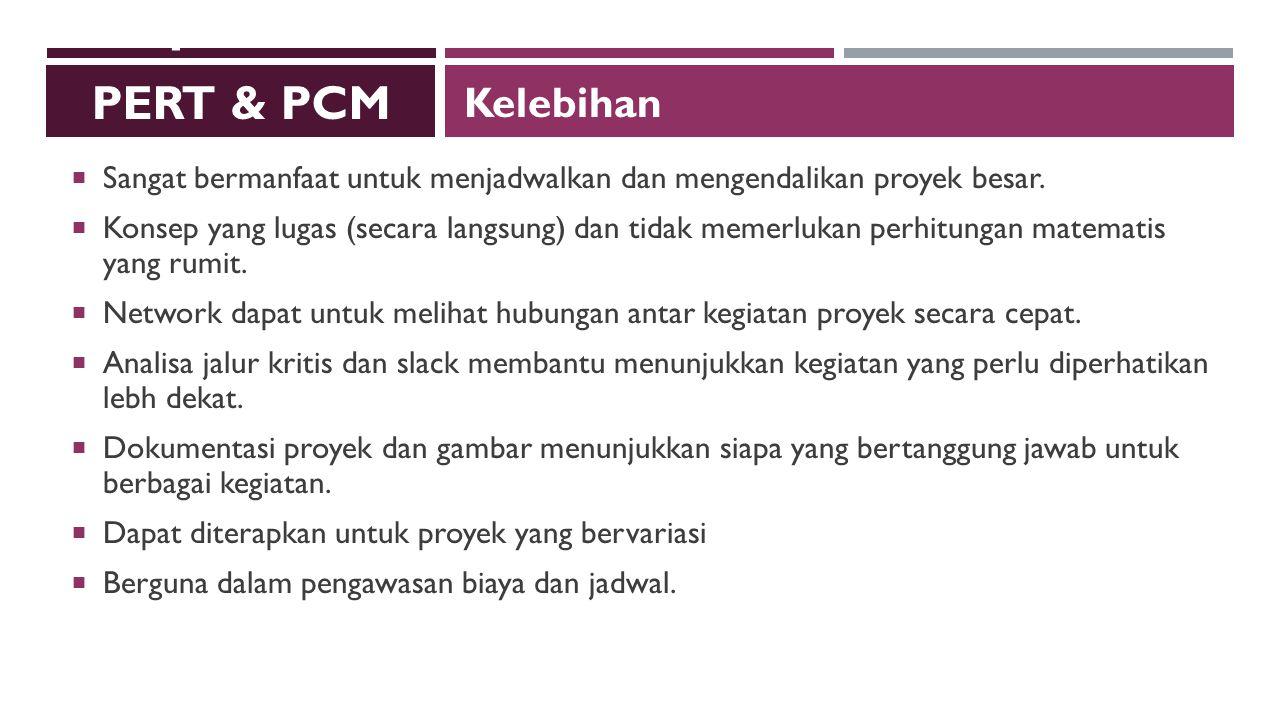 Kelebihan CPM/PER T  Sangat bermanfaat untuk menjadwalkan dan mengendalikan proyek besar.
