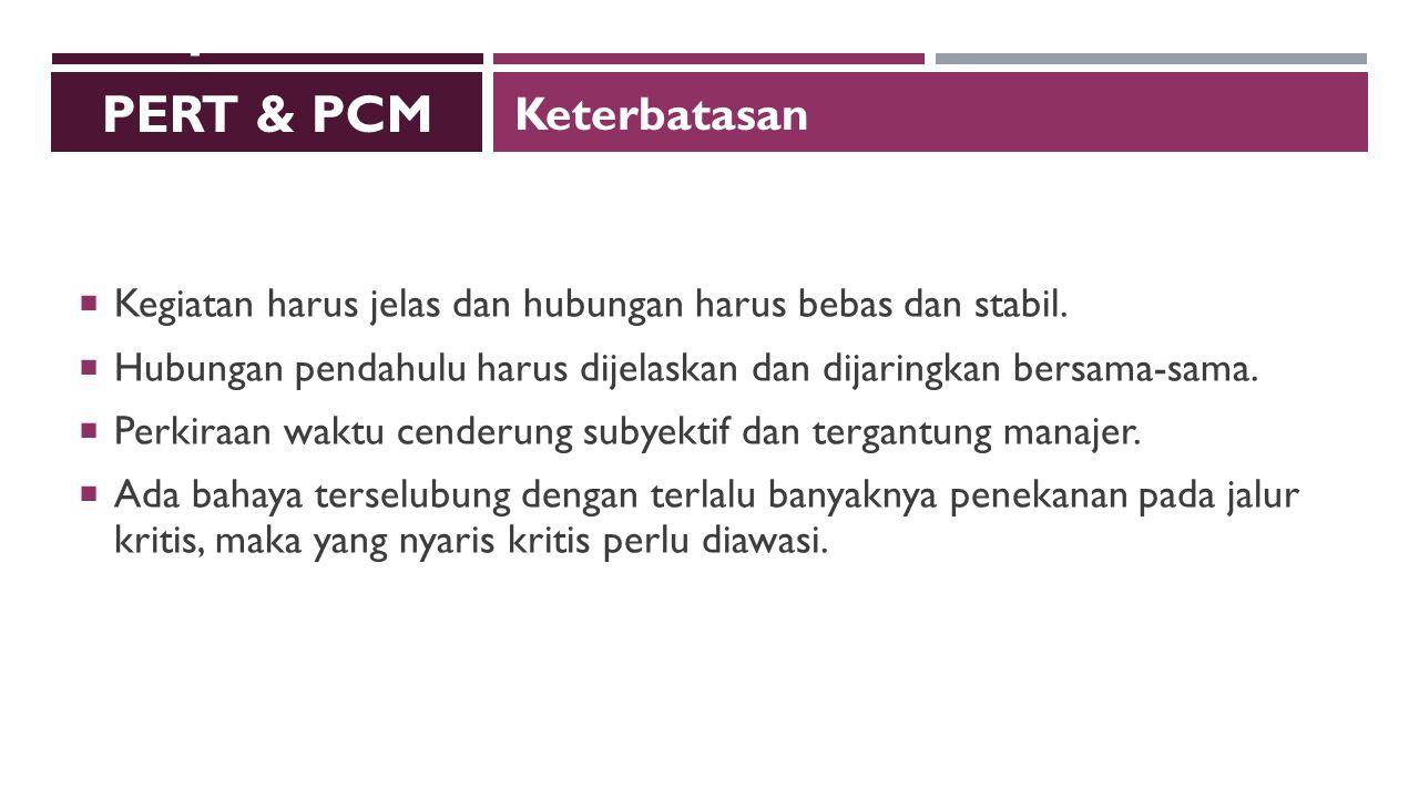 Keterbatasan CPM/PER T  Kegiatan harus jelas dan hubungan harus bebas dan stabil.