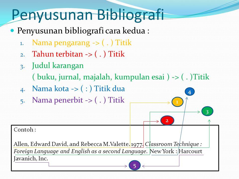 Penyusunan Bibliografi Penyusunan bibliografi cara kedua : 1. Nama pengarang -> (. ) Titik 2. Tahun terbitan -> (. ) Titik 3. Judul karangan ( buku, j