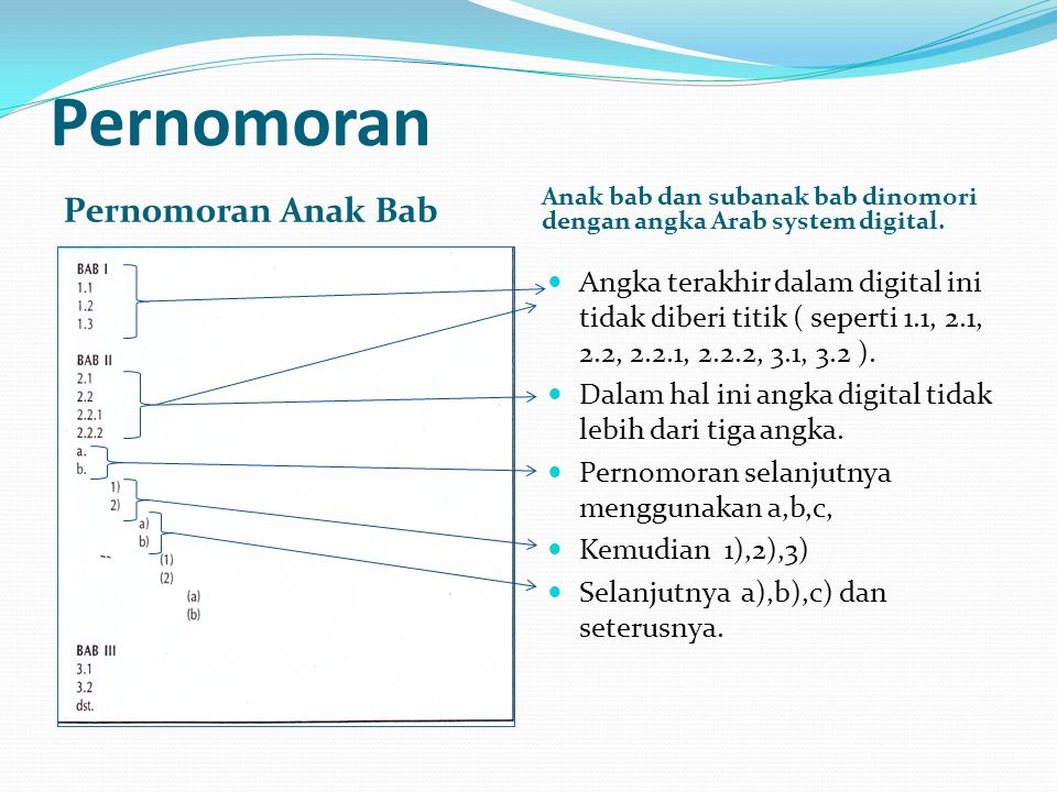 Pernomoran Pernomoran Anak Bab Anak bab dan subanak bab dinomori dengan angka Arab system digital. Angka terakhir dalam digital ini tidak diberi titik