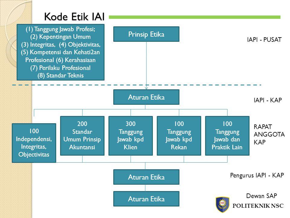 Kode Etik IAI POLITEKNIK NSC Prinsip Etika Aturan Etika (1) Tanggung Jawab Profesi; (2) Kepentingan Umum (3) Integritas, (4) Objektivitas, (5) Kompete