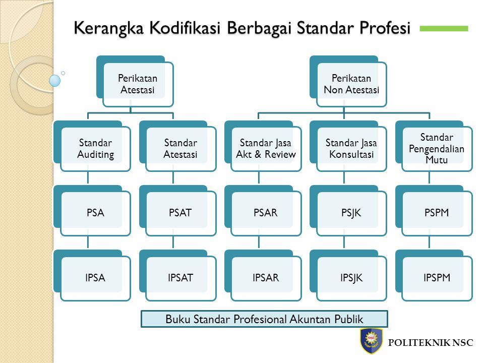 Kode Etik IAI POLITEKNIK NSC Prinsip Etika Aturan Etika (1) Tanggung Jawab Profesi; (2) Kepentingan Umum (3) Integritas, (4) Objektivitas, (5) Kompetensi dan Kehati2an Profesional (6) Kerahasiaan (7) Perilaku Profesional (8) Standar Teknis RAPAT ANGGOTA KAP IAPI - KAP IAPI - PUSAT 100 Independensi, Integritas, Objectivitas 200 Standar Umum Prinsip Akuntansi 100 Tanggung Jawab kpd Rekan 300 Tanggung Jawab kpd Klien 100 Tanggung Jawab dan Praktik Lain Aturan Etika Pengurus IAPI - KAP Dewan SAP