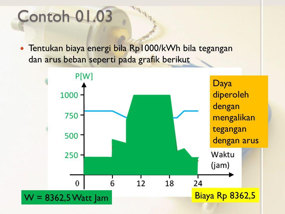 Contoh 01.03 Tentukan biaya energi bila Rp1000/kWh bila tegangan dan arus beban seperti pada grafik berikut Energi diperoleh dengan mencari area dibawah kurva daya Daya diperoleh dengan mengalikan tegangan dengan arus W = 8362,5 Watt Jam Biaya Rp 8362,5