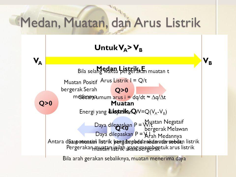 Medan, Muatan, dan Arus Listrik Muatan Listrik, Q Medan Listrik, E Q>0 Q<0 Untuk V A > V B VAVA VBVB Antara dua potensial listrik yang berbeda akan ada medan listrik Saat muatan listrik berada pada medan tersebut, muatan listrik akan bergerak Muatan Positif bergerak Serah medannya Muatan Negataif bergerak Melawan Arah Medannya Pergerakan muatan inilah yang membentuk arus listrik Q>0 Bila selang waktu pergerakan muatan t Arus Listrik I = Q/t Energi yang dilepaskan W=Q(V A -V B ) Secara umum arus i = dq/dt   q/  t Daya dilepaskan P = W/t Daya dilepaskan P = V I Bila arah gerakan sebaliknya, muatan menerima daya