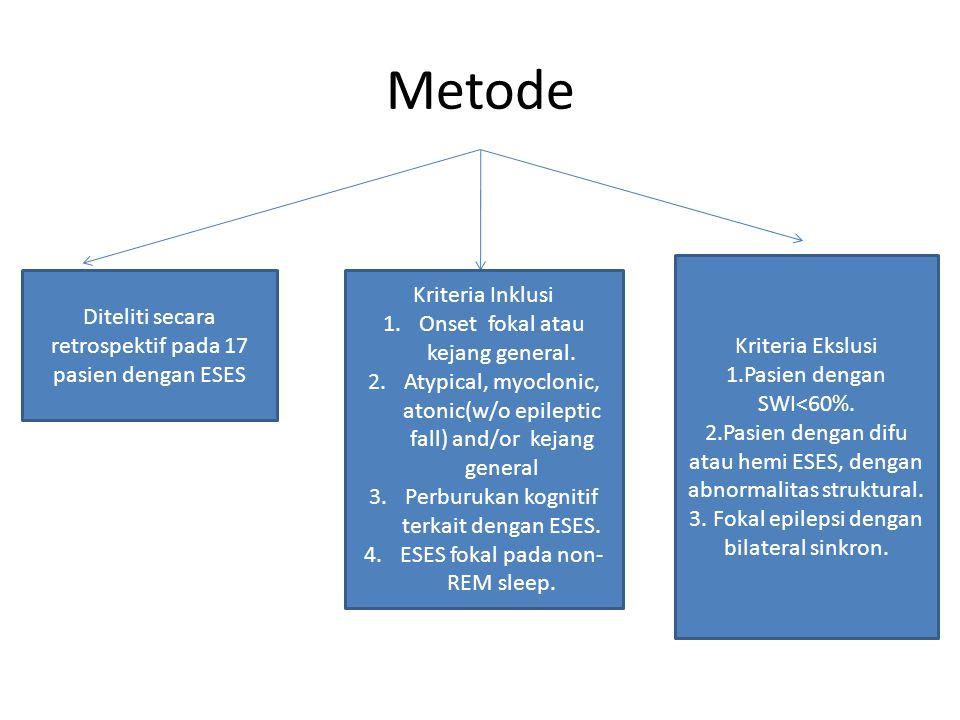 Metode Diteliti secara retrospektif pada 17 pasien dengan ESES Kriteria Inklusi 1.Onset fokal atau kejang general. 2.Atypical, myoclonic, atonic(w/o e