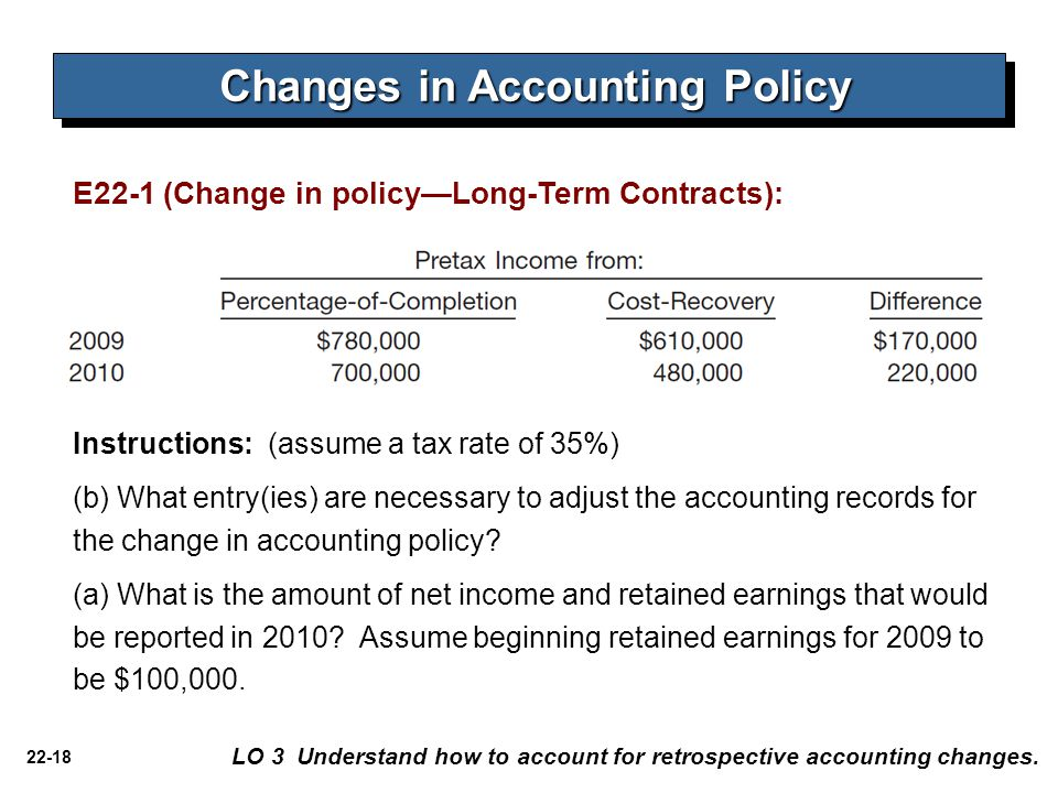 22-18 E22-1 (Change in policy—Long-Term Contracts): LO 3 Understand how to account for retrospective accounting changes. Instructions: (assume a tax r