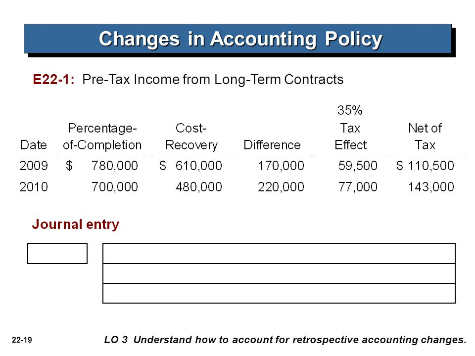 22-19 E22-1: Pre-Tax Income from Long-Term Contracts LO 3 Understand how to account for retrospective accounting changes.