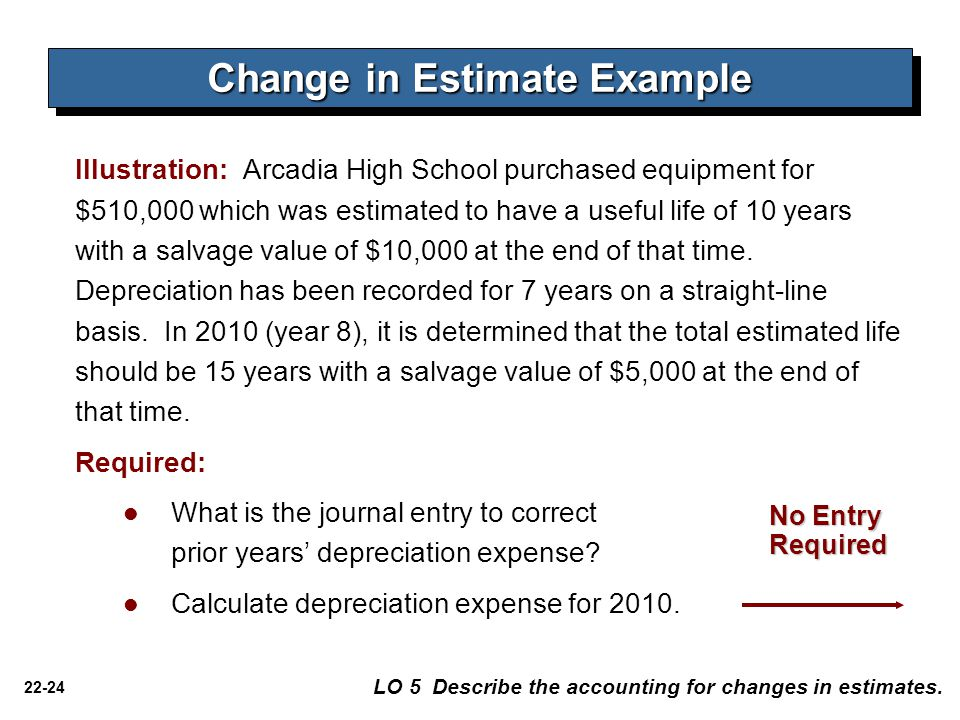 22-24 Illustration: Arcadia High School purchased equipment for $510,000 which was estimated to have a useful life of 10 years with a salvage value of $10,000 at the end of that time.