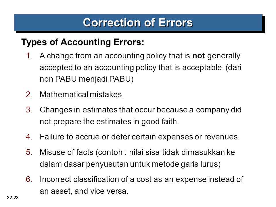 22-28 Correction of Errors Types of Accounting Errors: 1.A change from an accounting policy that is not generally accepted to an accounting policy that is acceptable.