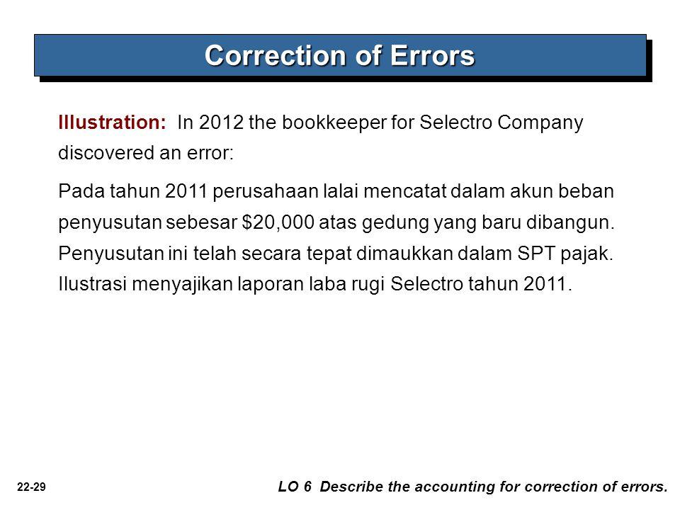 22-29 Correction of Errors Illustration: In 2012 the bookkeeper for Selectro Company discovered an error: Pada tahun 2011 perusahaan lalai mencatat dalam akun beban penyusutan sebesar $20,000 atas gedung yang baru dibangun.