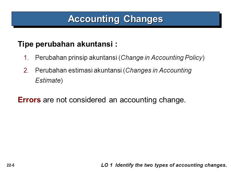 22-5 Tipe perubahan akuntansi : 1.Perubahan prinsip akuntansi (Change in Accounting Policy) 2.Perubahan estimasi akuntansi (Changes in Accounting Esti