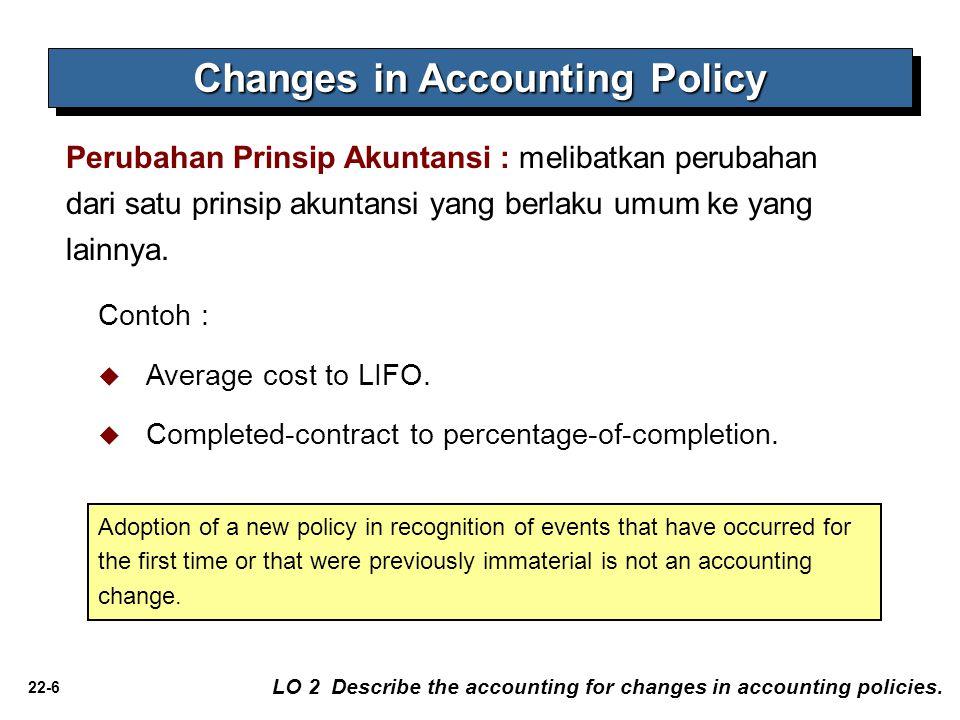 22-6 Contoh :  Average cost to LIFO.  Completed-contract to percentage-of-completion. Perubahan Prinsip Akuntansi : melibatkan perubahan dari satu p