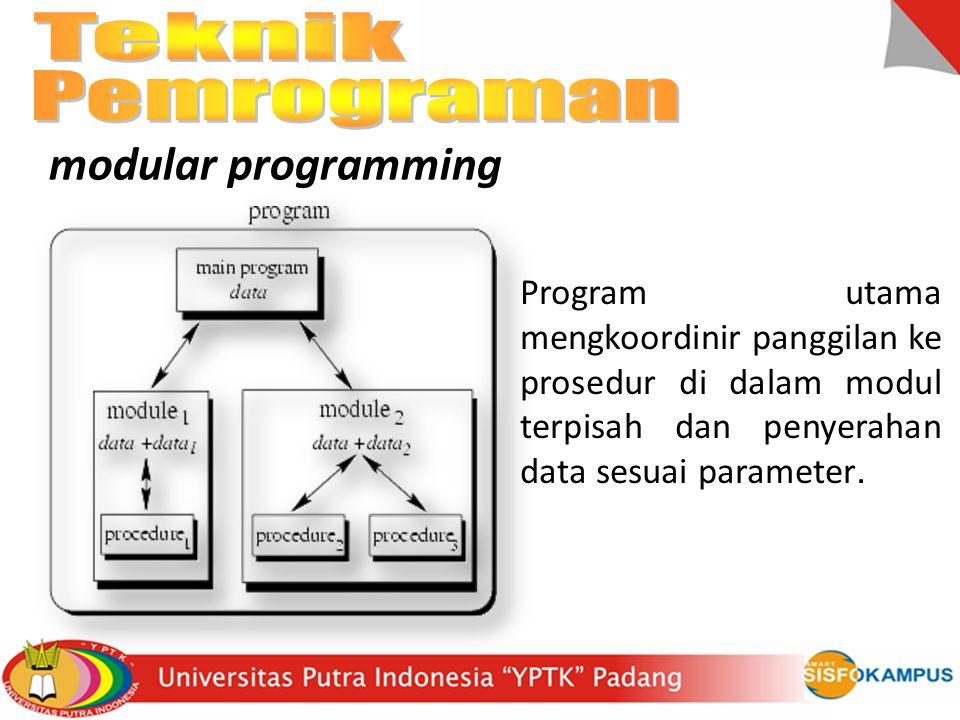 modular programming Program utama mengkoordinir panggilan ke prosedur di dalam modul terpisah dan penyerahan data sesuai parameter.