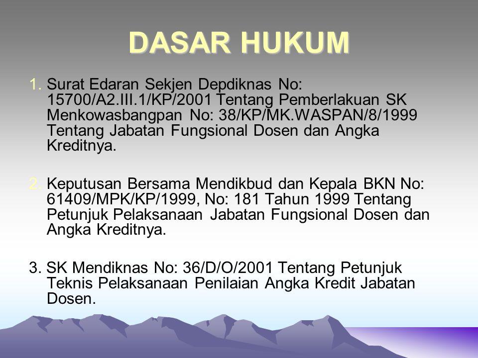 DASAR HUKUM 4.SK Mendiknas No: 006/O/2001 Tentang Pedoman Penyesuaian Jabatan Fungsional dosen.