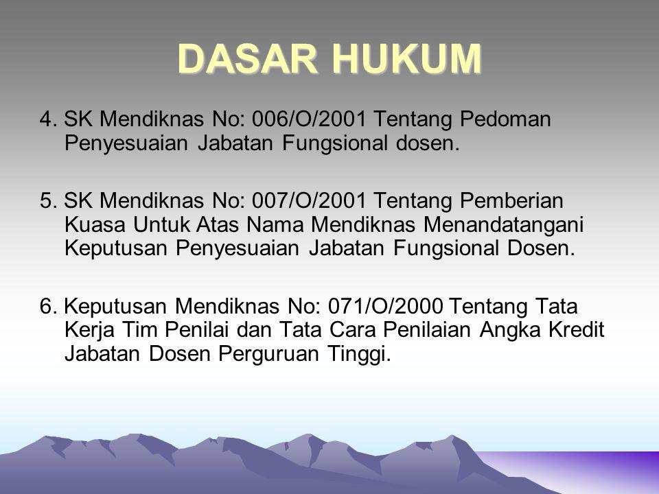 DASAR HUKUM 4. SK Mendiknas No: 006/O/2001 Tentang Pedoman Penyesuaian Jabatan Fungsional dosen.