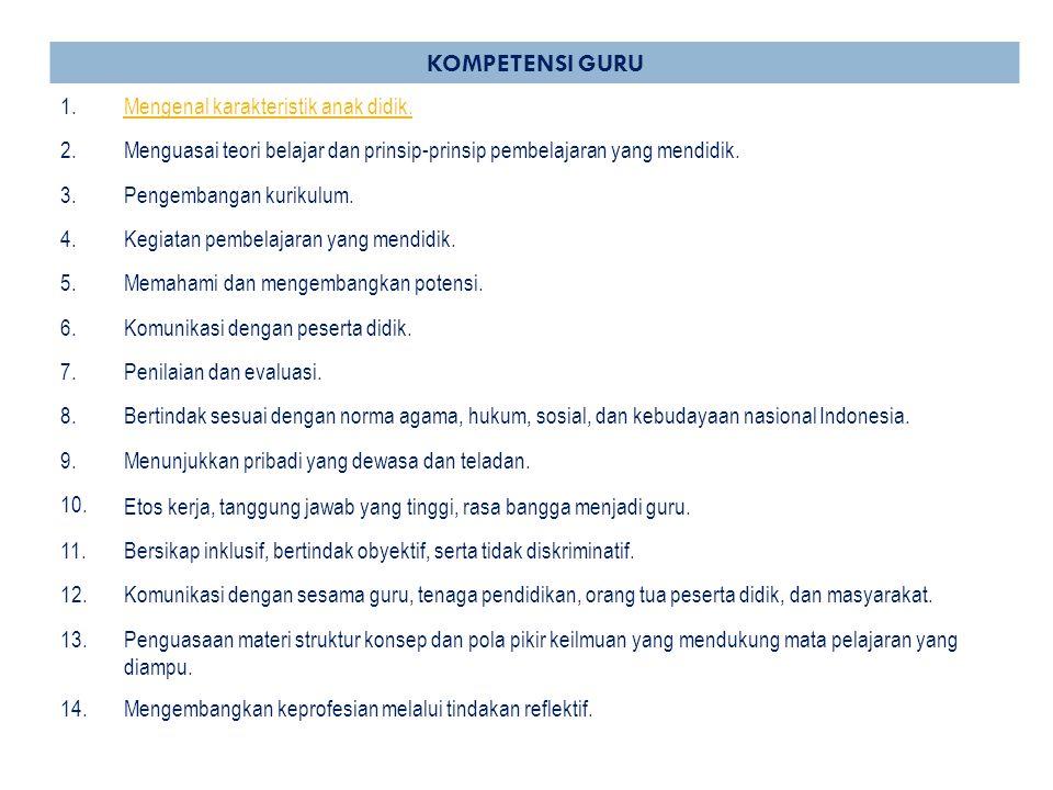 KOMPETENSI GURU 1.Mengenal karakteristik anak didik. 2. Menguasai teori belajar dan prinsip-prinsip pembelajaran yang mendidik. 3.Pengembangan kurikul