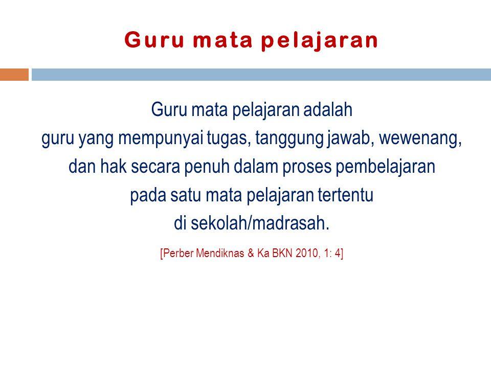 (1) Mengenal karakteristik peserta didik 4.