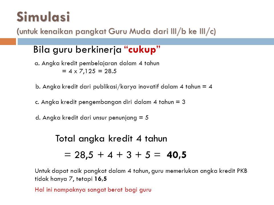 """Simulasi (untuk kenaikan pangkat Guru Muda dari III/b ke III/c) Bila guru berkinerja """"cukup"""" a. Angka kredit pembelajaran dalam 4 tahun = 4 x 7,125 ="""