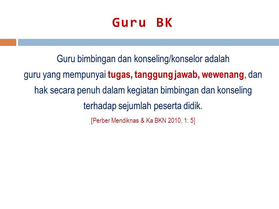 PERANGKAT PK GURU 1.PEDOMAN PK GURU 2. INSTRUMEN PENILAIAN KINERJA 3.