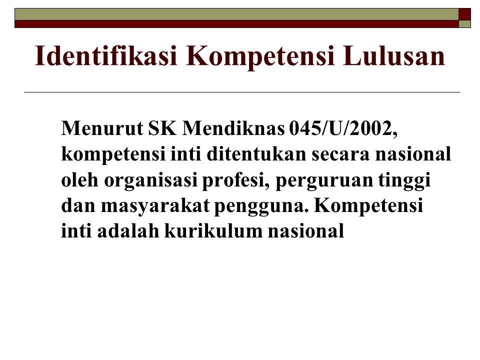 Identifikasi Kompetensi Lulusan Menurut SK Mendiknas 045/U/2002, kompetensi inti ditentukan secara nasional oleh organisasi profesi, perguruan tinggi