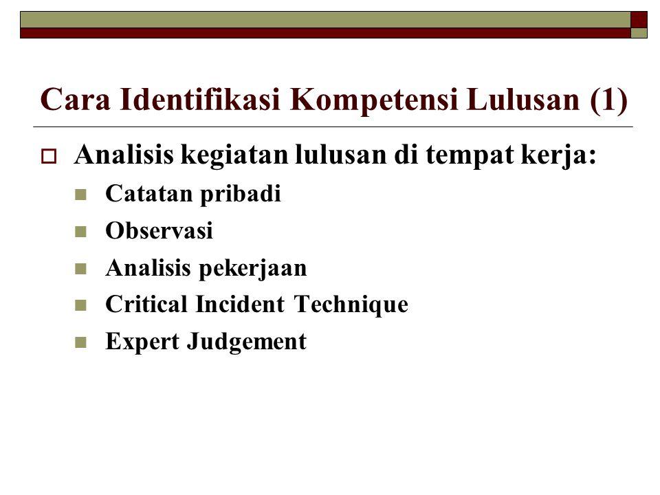 Cara Identifikasi Kompetensi Lulusan (1)  Analisis kegiatan lulusan di tempat kerja: Catatan pribadi Observasi Analisis pekerjaan Critical Incident T