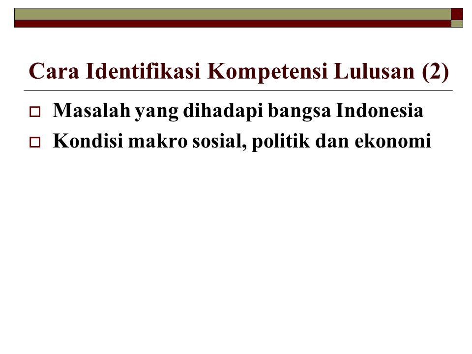 Cara Identifikasi Kompetensi Lulusan (2)  Masalah yang dihadapi bangsa Indonesia  Kondisi makro sosial, politik dan ekonomi