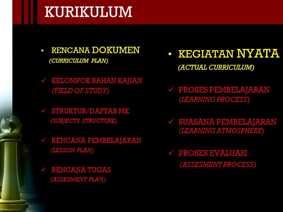 KURIKULUM RENCANA DOKUMEN (CURRICULUM PLAN) KELOMPOK BAHAN KAJIAN (FIELD OF STUDY) STRUKTUR/DAFTAR MK (SUBJECTS STRUCTURE) RENCANA PEMBELAJARAN (LESSO