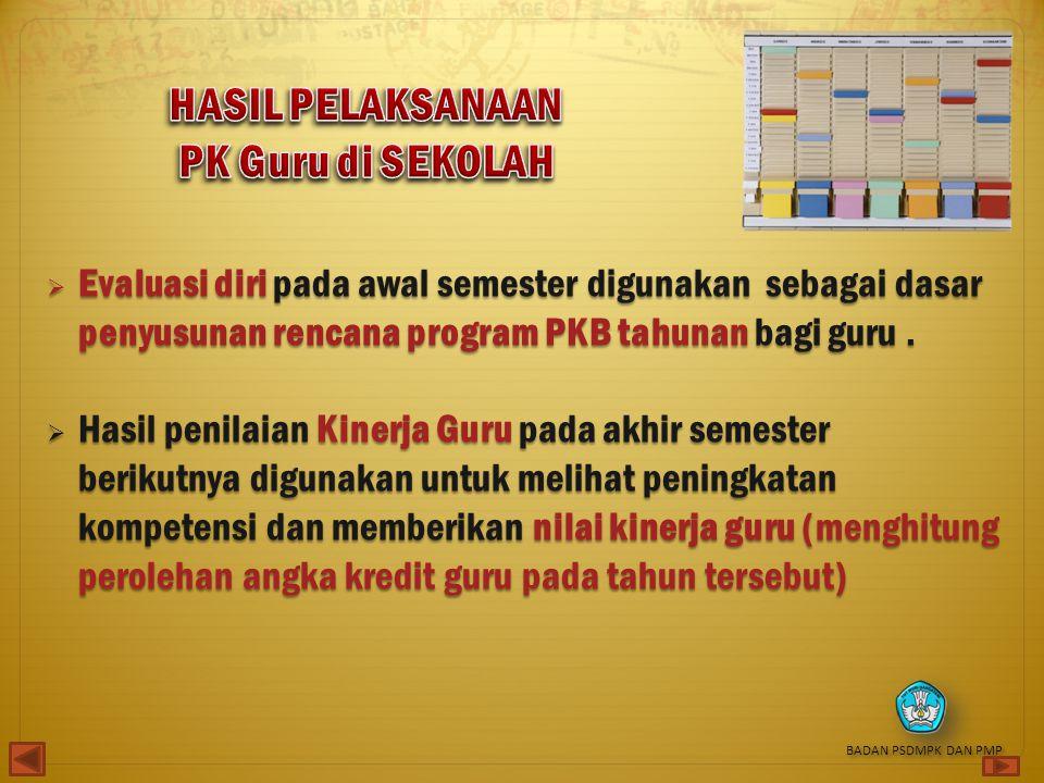  Evaluasi diri pada awal semester digunakan sebagai dasar penyusunan rencana program PKB tahunan bagi guru.  Hasil penilaian Kinerja Guru pada akhir