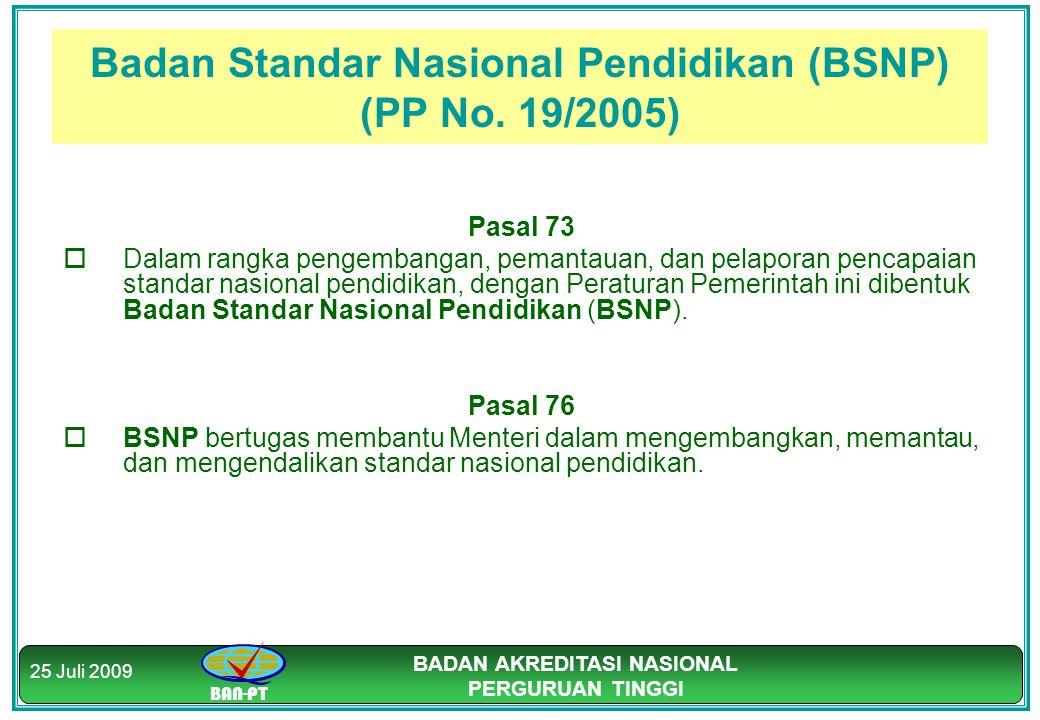 BAN-PT BADAN AKREDITASI NASIONAL PERGURUAN TINGGI 25 Juli 2009 Badan Standar Nasional Pendidikan (BSNP) (PP No. 19/2005) Pasal 73  Dalam rangka penge