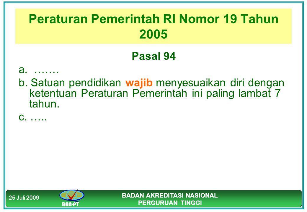 BAN-PT BADAN AKREDITASI NASIONAL PERGURUAN TINGGI 25 Juli 2009 Peraturan Pemerintah RI Nomor 19 Tahun 2005 Pasal 94 a. ……. b. Satuan pendidikan wajib