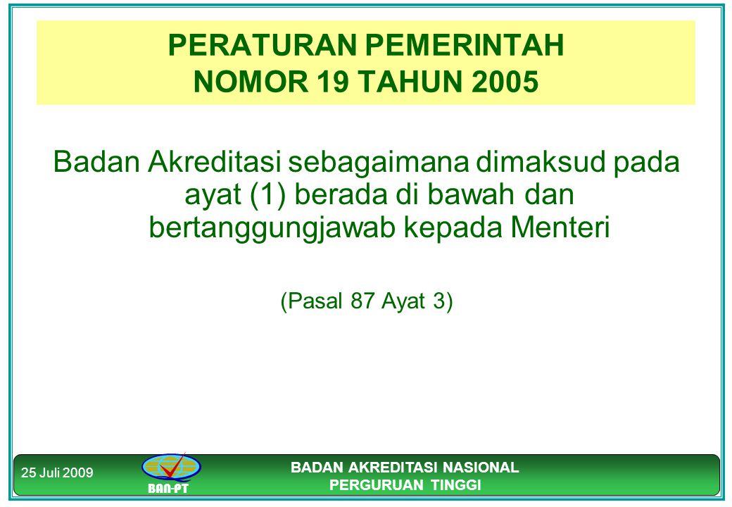 BAN-PT BADAN AKREDITASI NASIONAL PERGURUAN TINGGI 25 Juli 2009 PERATURAN PEMERINTAH NOMOR 19 TAHUN 2005 Badan Akreditasi sebagaimana dimaksud pada aya