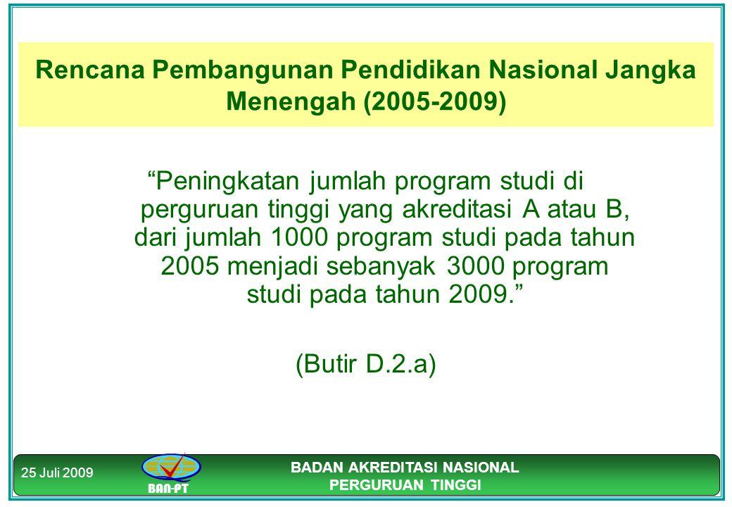 """BAN-PT BADAN AKREDITASI NASIONAL PERGURUAN TINGGI 25 Juli 2009 Rencana Pembangunan Pendidikan Nasional Jangka Menengah (2005-2009) """"Peningkatan jumlah"""