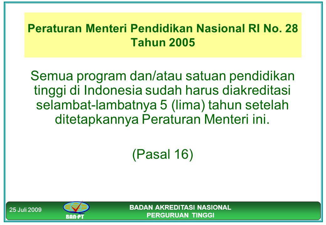 BAN-PT BADAN AKREDITASI NASIONAL PERGURUAN TINGGI 25 Juli 2009 Peraturan Menteri Pendidikan Nasional RI No. 28 Tahun 2005 Semua program dan/atau satua