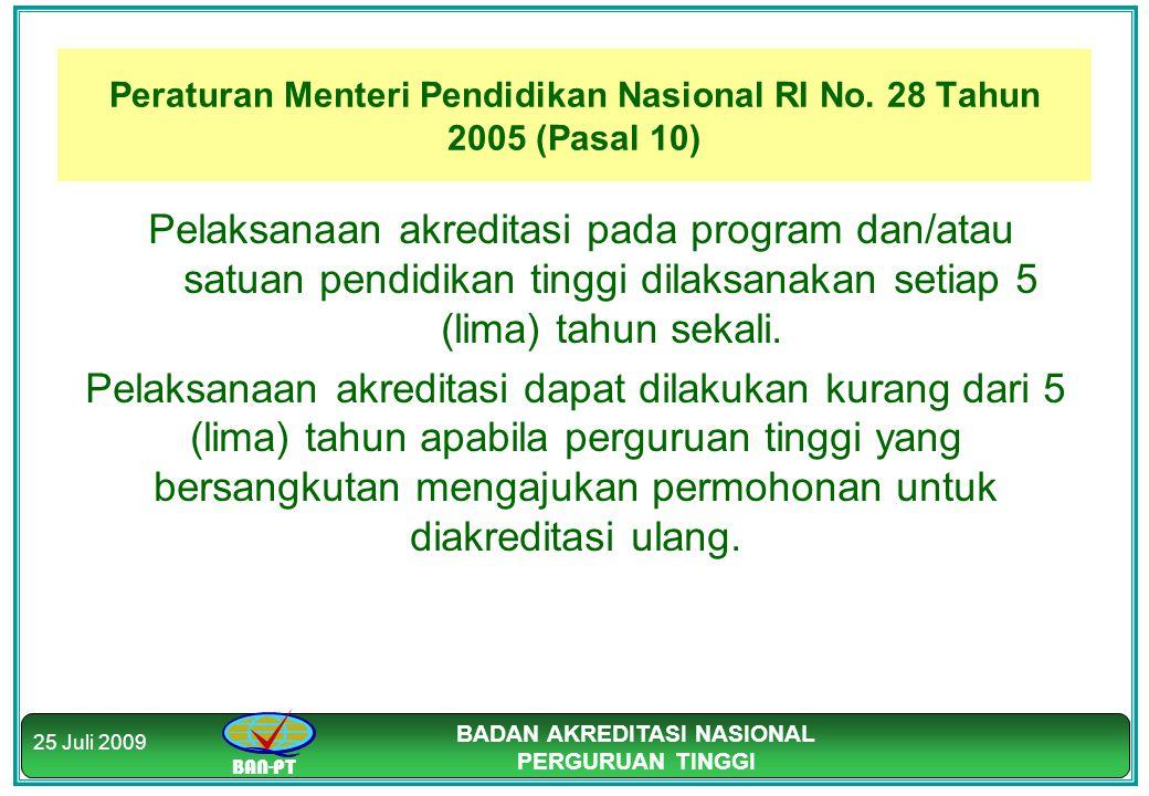 BAN-PT BADAN AKREDITASI NASIONAL PERGURUAN TINGGI 25 Juli 2009 Peraturan Menteri Pendidikan Nasional RI No. 28 Tahun 2005 (Pasal 10) Pelaksanaan akred
