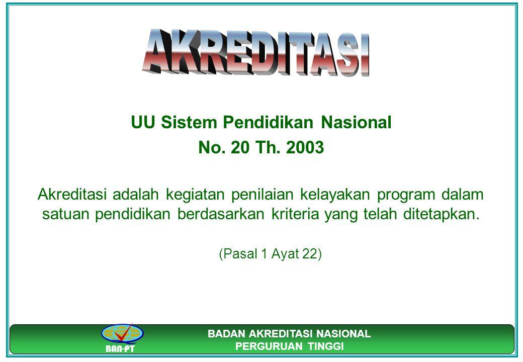 BAN-PT BADAN AKREDITASI NASIONAL PERGURUAN TINGGI UU Sistem Pendidikan Nasional No. 20 Th. 2003 Akreditasi adalah kegiatan penilaian kelayakan program